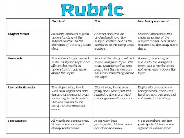 Rubrics and rubric makers autos post for Rubric template maker
